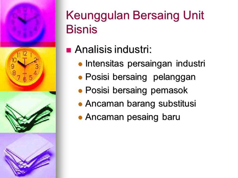 Keunggulan Bersaing Unit Bisnis