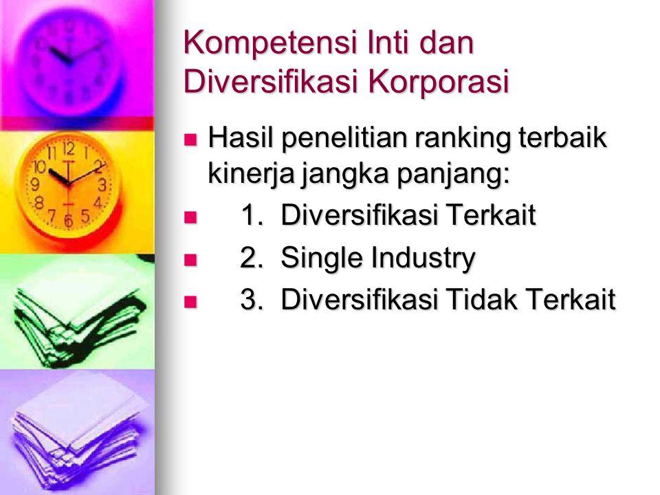 Kompetensi Inti dan Diversifikasi Korporasi