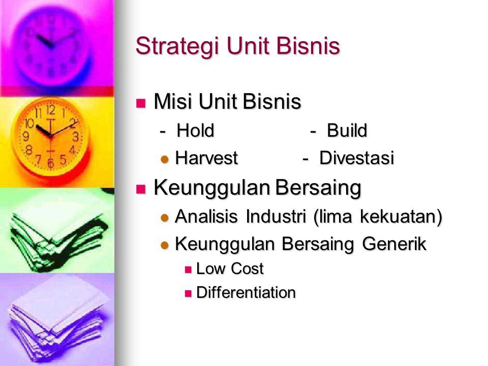 Strategi Unit Bisnis Misi Unit Bisnis Keunggulan Bersaing