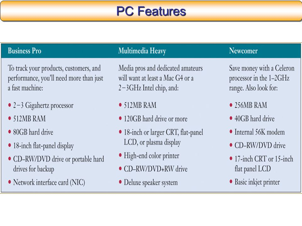 PC Features