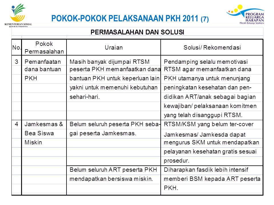 POKOK-POKOK PELAKSANAAN PKH 2011 (7)