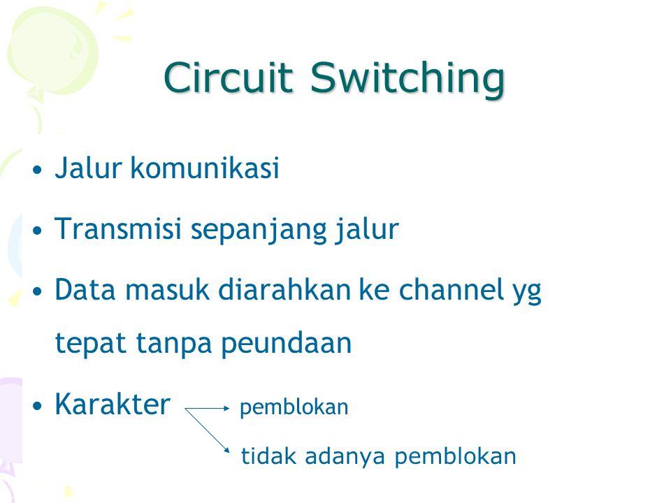 Circuit Switching Jalur komunikasi Transmisi sepanjang jalur