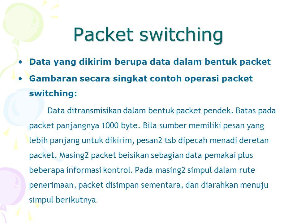Packet switching Data yang dikirim berupa data dalam bentuk packet