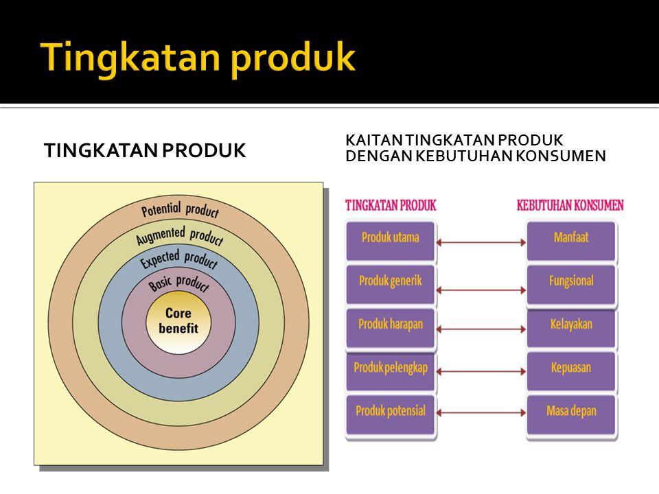 Tingkatan produk Tingkatan Produk Tingkatan Produk