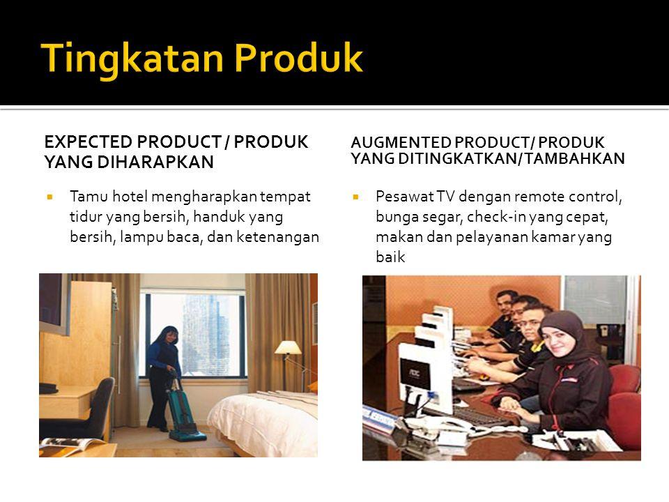 Tingkatan Produk Expected Product / Produk yang diharapkan