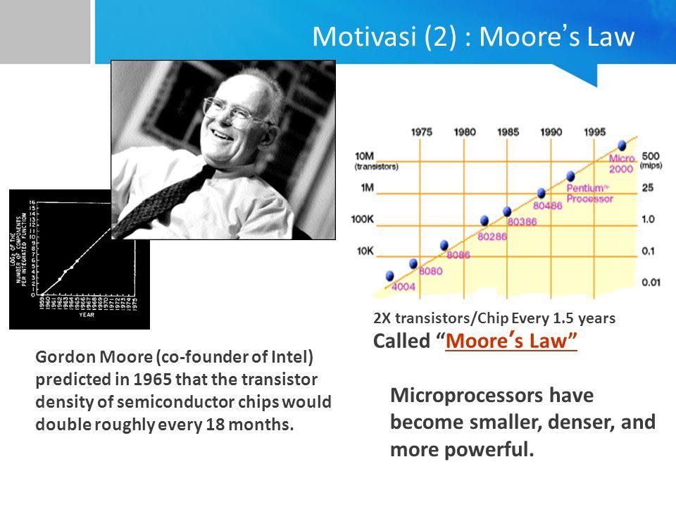 Motivasi (2) : Moore's Law