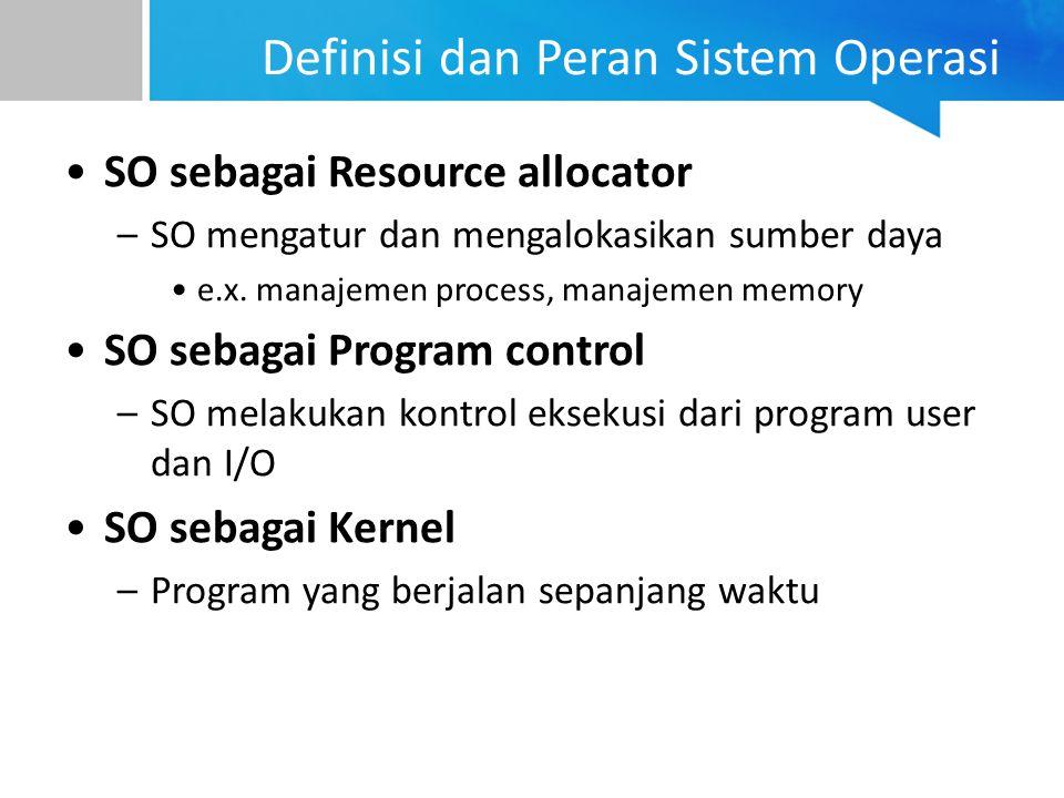 Definisi dan Peran Sistem Operasi