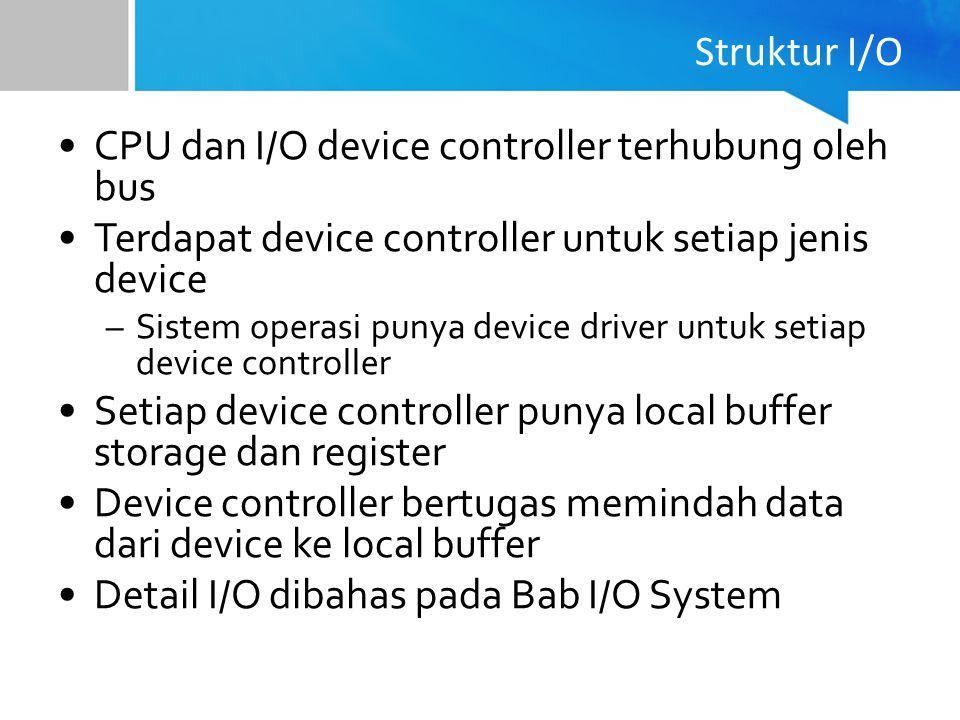 CPU dan I/O device controller terhubung oleh bus