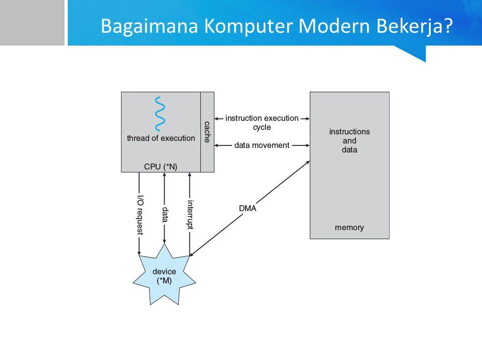 Bagaimana Komputer Modern Bekerja