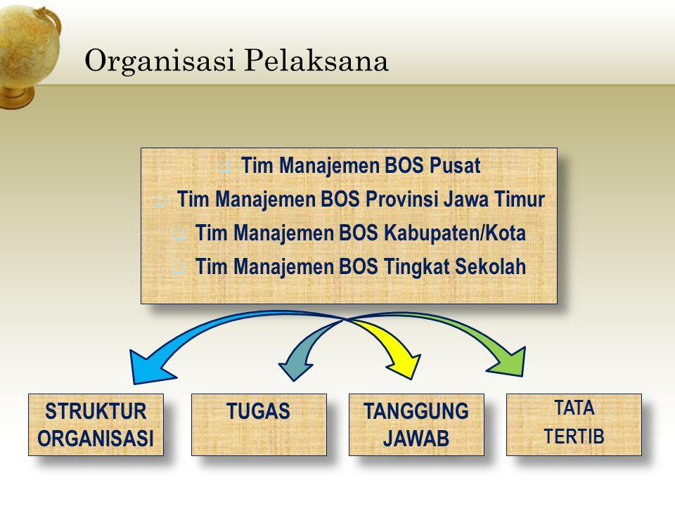 Organisasi Pelaksana Tim Manajemen BOS Pusat