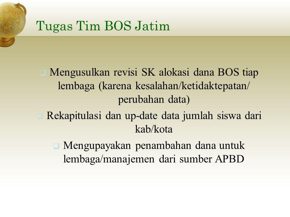 Tugas Tim BOS Jatim Mengusulkan revisi SK alokasi dana BOS tiap lembaga (karena kesalahan/ketidaktepatan/ perubahan data)