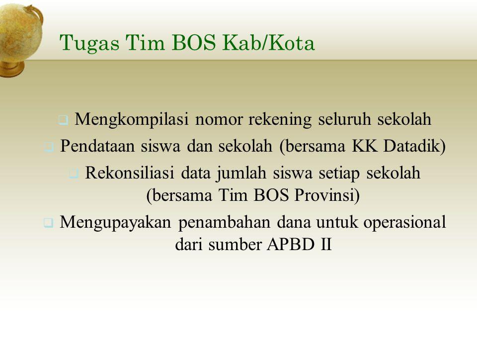 Tugas Tim BOS Kab/Kota Mengkompilasi nomor rekening seluruh sekolah