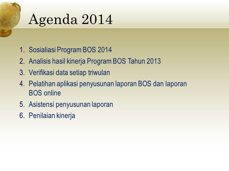 Agenda 2014 Sosialiasi Program BOS 2014