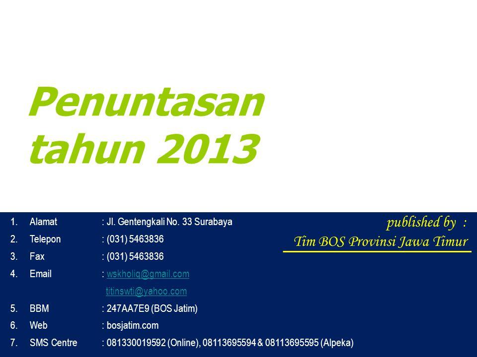 Penuntasan tahun 2013 published by : Tim BOS Provinsi Jawa Timur