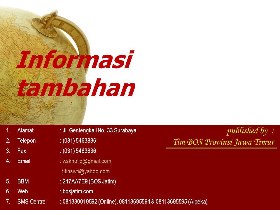 Informasi tambahan published by : Tim BOS Provinsi Jawa Timur