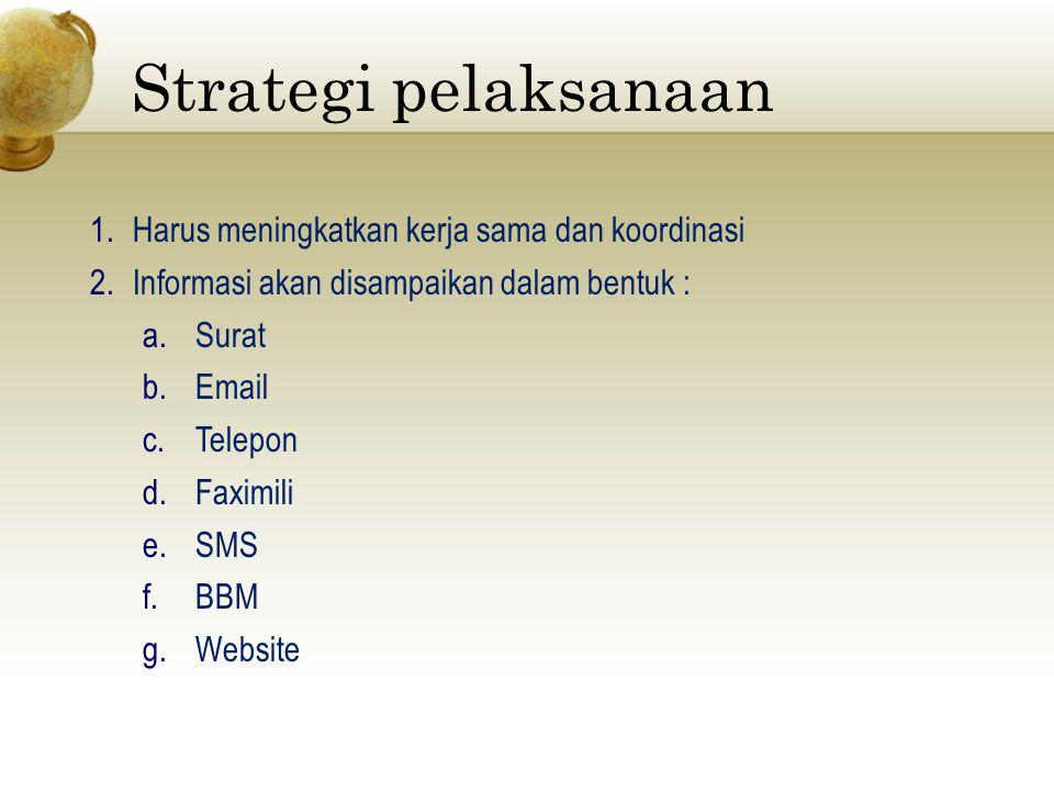 Strategi pelaksanaan Harus meningkatkan kerja sama dan koordinasi