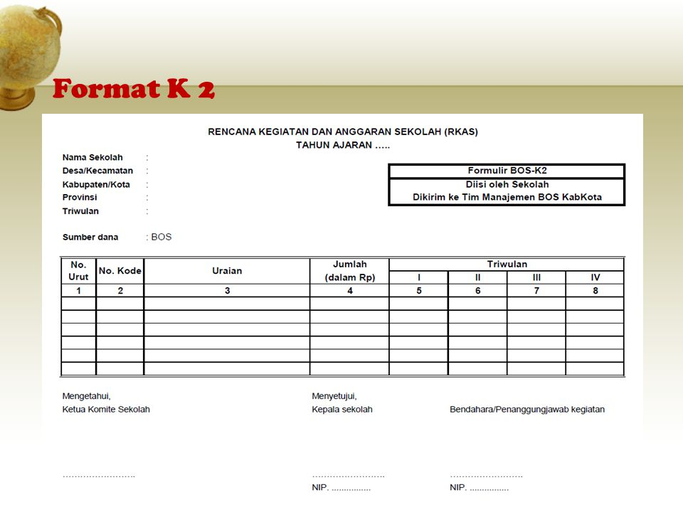 Format K 2