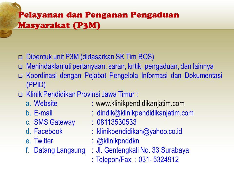 Pelayanan dan Penganan Pengaduan Masyarakat (P3M)