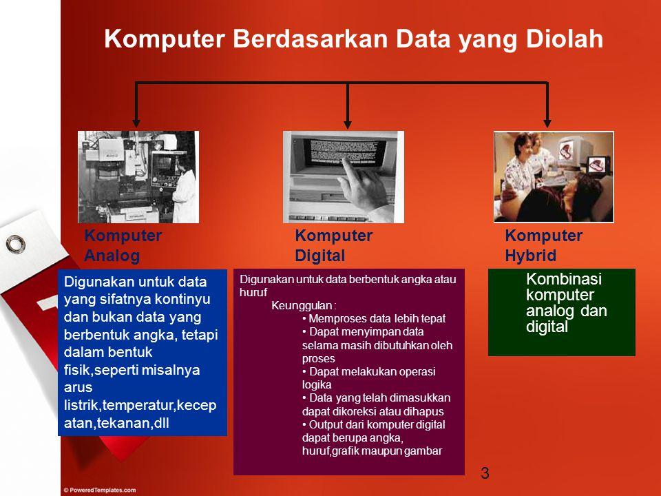Komputer Berdasarkan Data yang Diolah