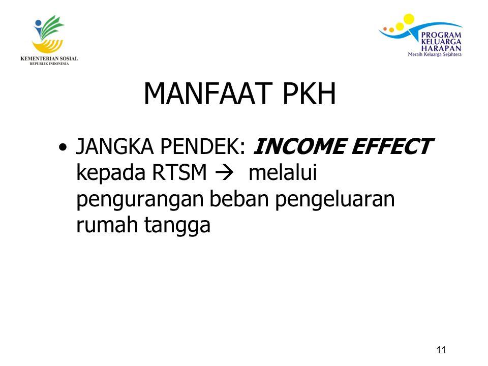 MANFAAT PKH JANGKA PENDEK: INCOME EFFECT kepada RTSM  melalui pengurangan beban pengeluaran rumah tangga.