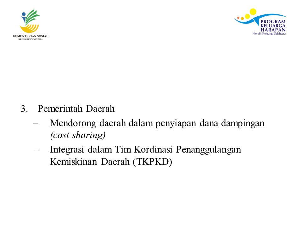 KEKUATAN PKH Pemerintah Daerah