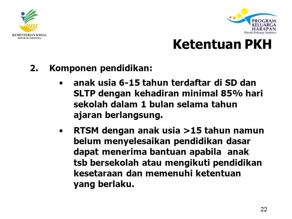 Ketentuan PKH Komponen pendidikan: