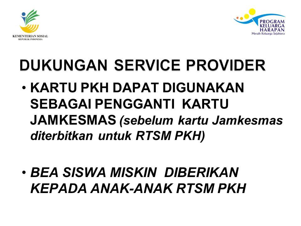 DUKUNGAN SERVICE PROVIDER