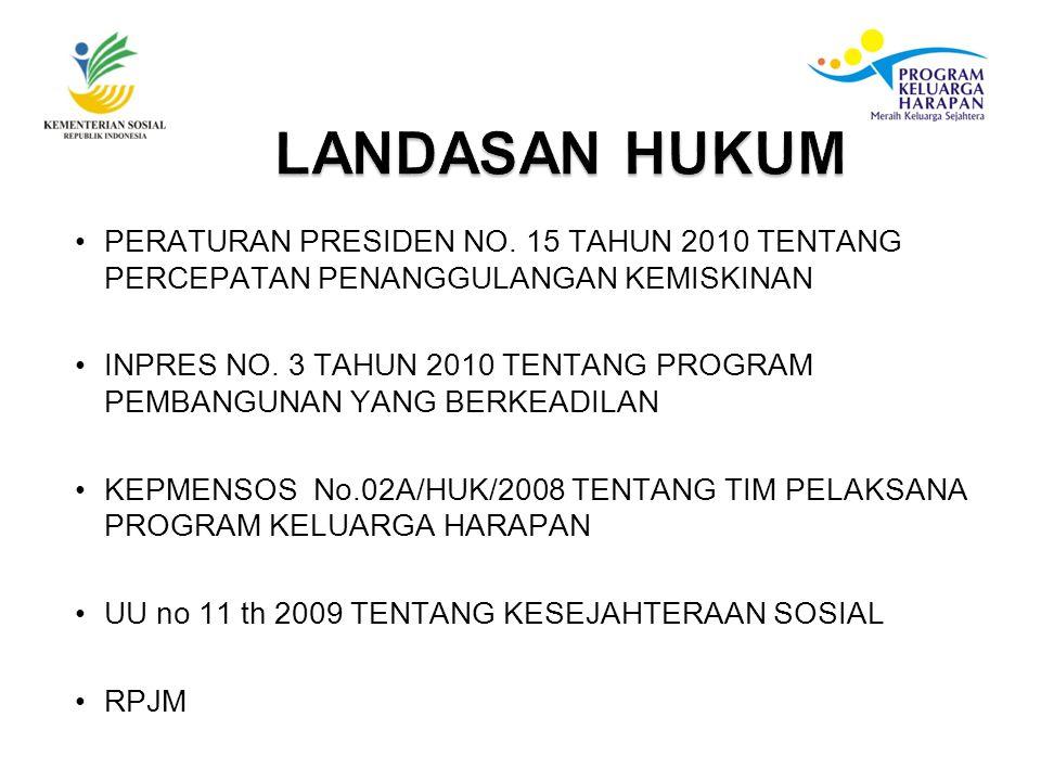 LANDASAN HUKUM PERATURAN PRESIDEN NO. 15 TAHUN 2010 TENTANG PERCEPATAN PENANGGULANGAN KEMISKINAN.