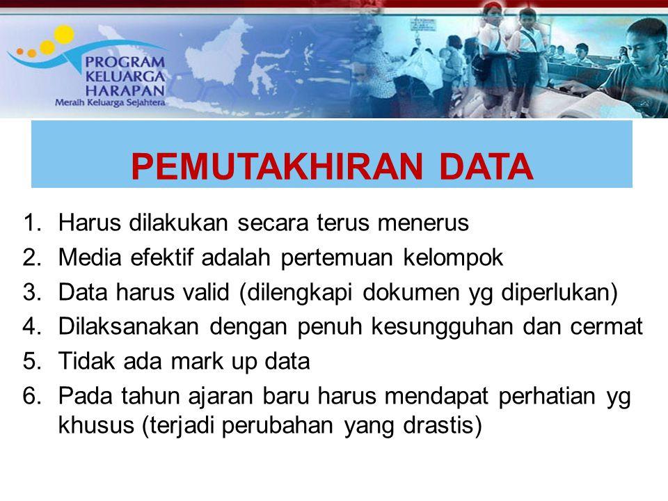 PEMUTAKHIRAN DATA Harus dilakukan secara terus menerus