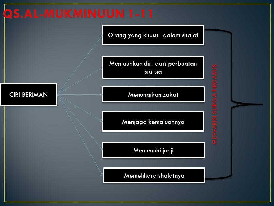 QS.AL-MUKMINUUN 1-11 Orang yang khusu' dalam shalat