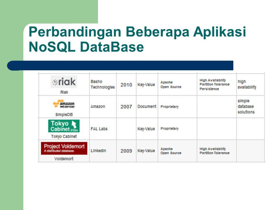 Perbandingan Beberapa Aplikasi NoSQL DataBase