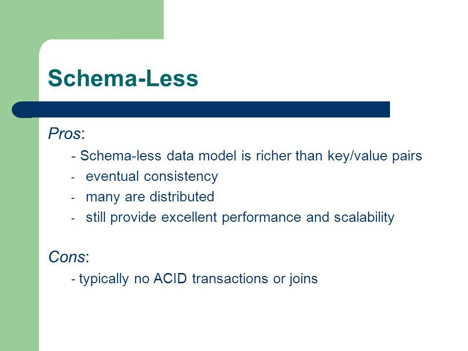 Schema-Less Pros: Cons: