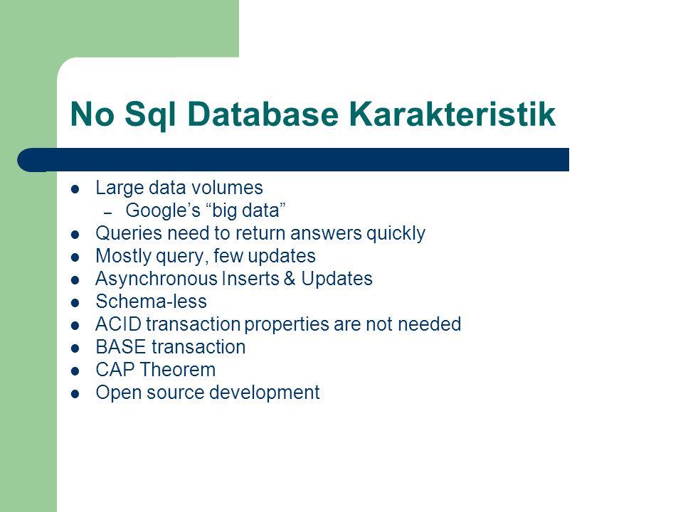 No Sql Database Karakteristik