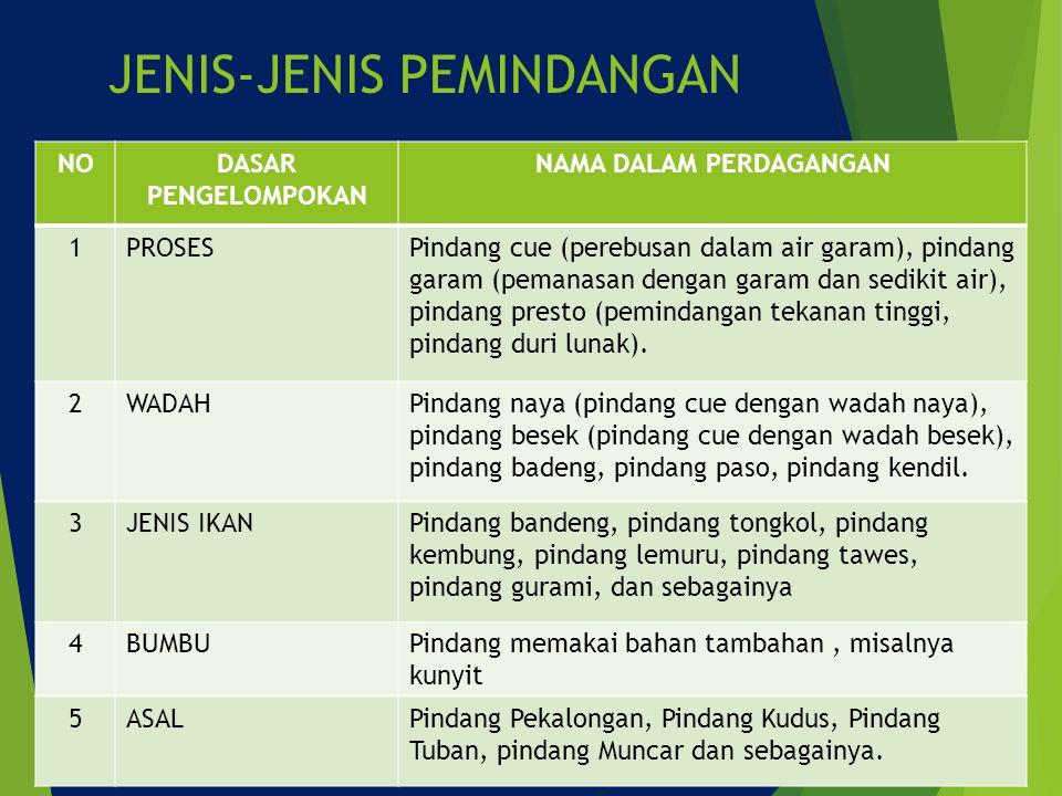 JENIS-JENIS PEMINDANGAN