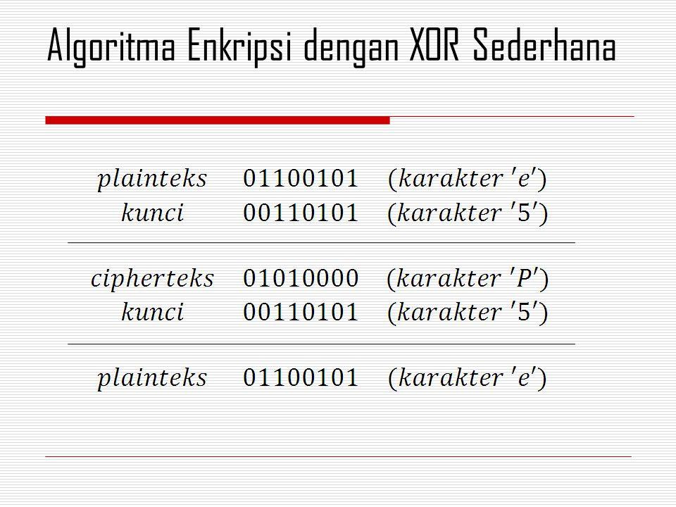 Algoritma Enkripsi dengan XOR Sederhana