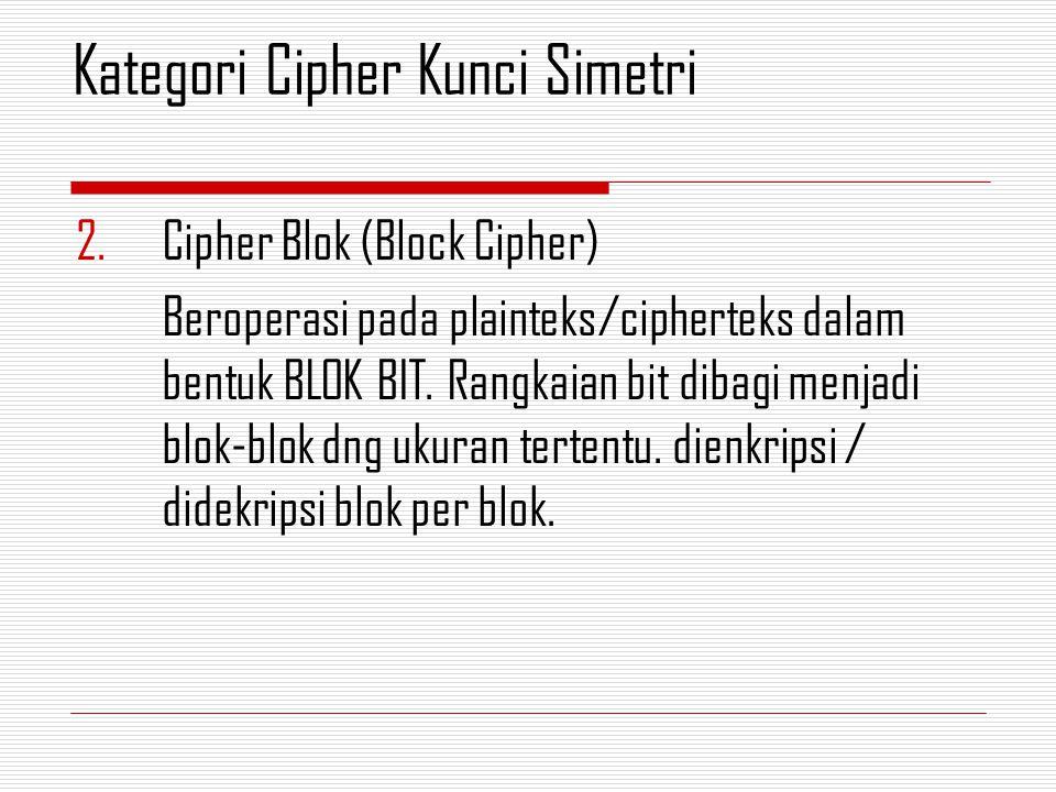 Kategori Cipher Kunci Simetri