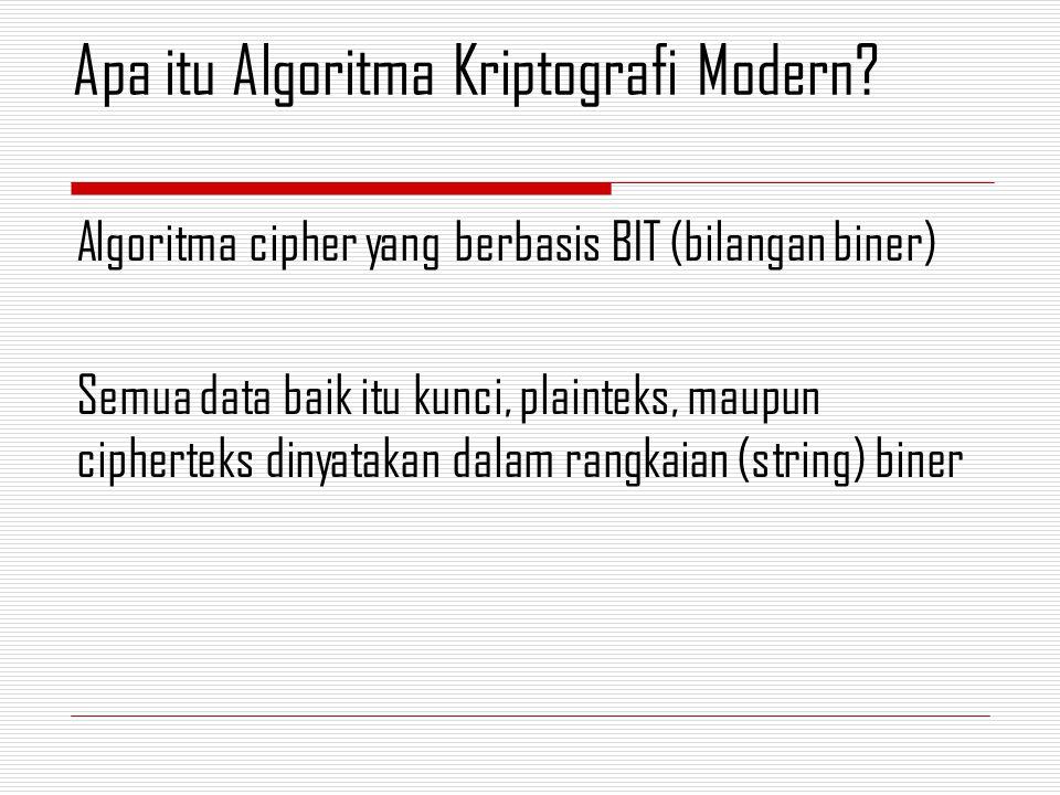 Apa itu Algoritma Kriptografi Modern
