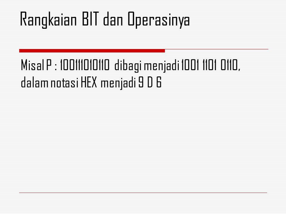 Rangkaian BIT dan Operasinya