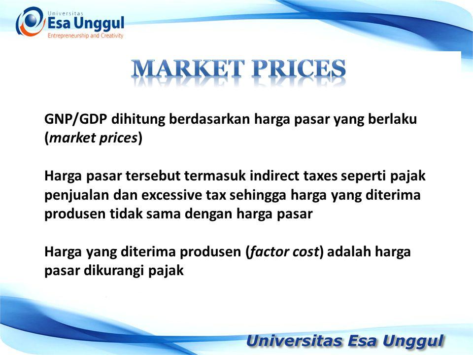 Market prices GNP/GDP dihitung berdasarkan harga pasar yang berlaku (market prices)