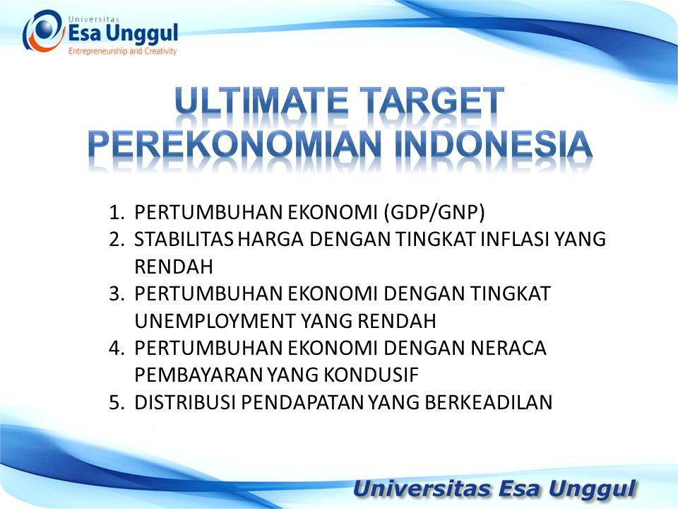 ULTIMATE TARGET PEREKONOMIAN INDONESIA