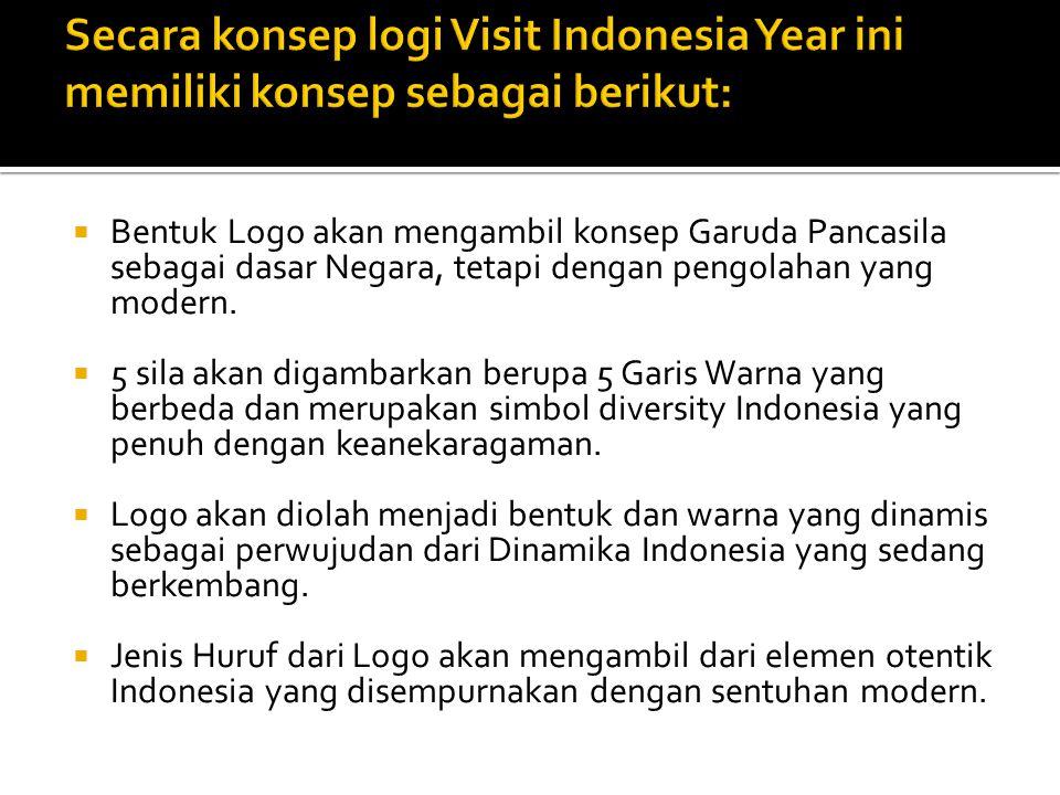 Secara konsep logi Visit Indonesia Year ini memiliki konsep sebagai berikut: