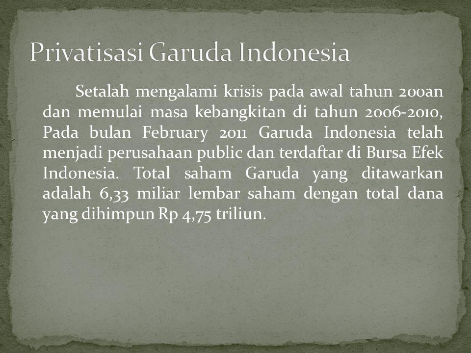 Privatisasi Garuda Indonesia