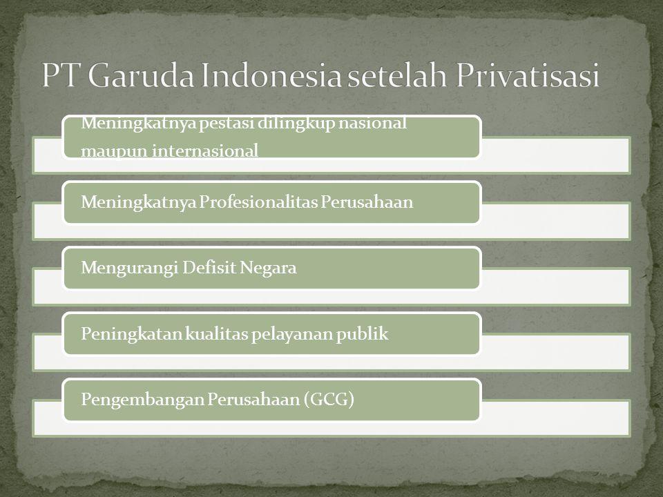 PT Garuda Indonesia setelah Privatisasi