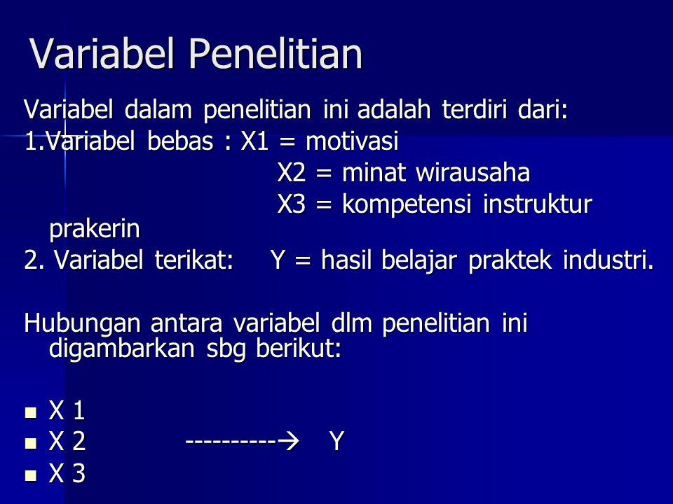 Variabel Penelitian Variabel dalam penelitian ini adalah terdiri dari: