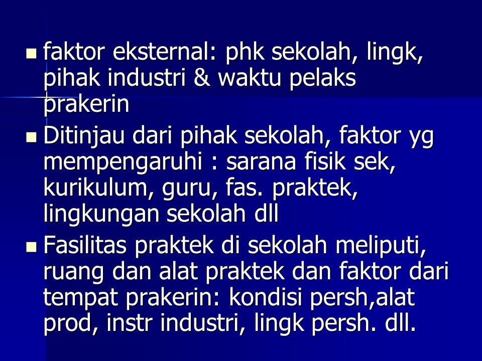 faktor eksternal: phk sekolah, lingk, pihak industri & waktu pelaks prakerin