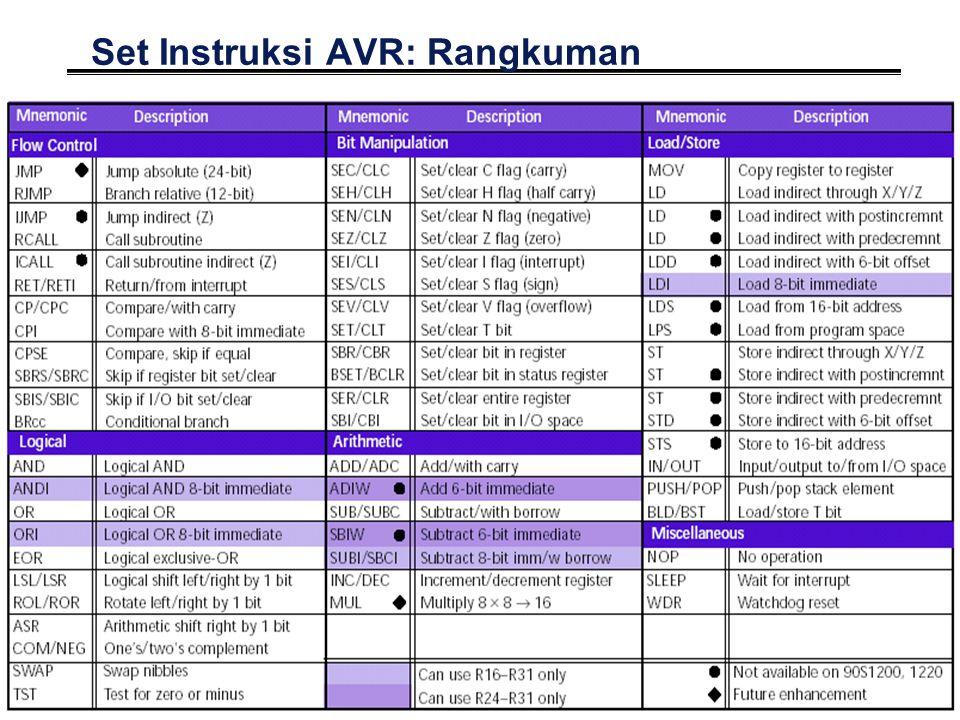 Set Instruksi AVR: Rangkuman