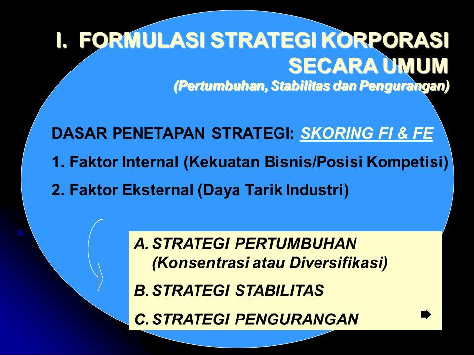 I. FORMULASI STRATEGI KORPORASI SECARA UMUM (Pertumbuhan, Stabilitas dan Pengurangan)