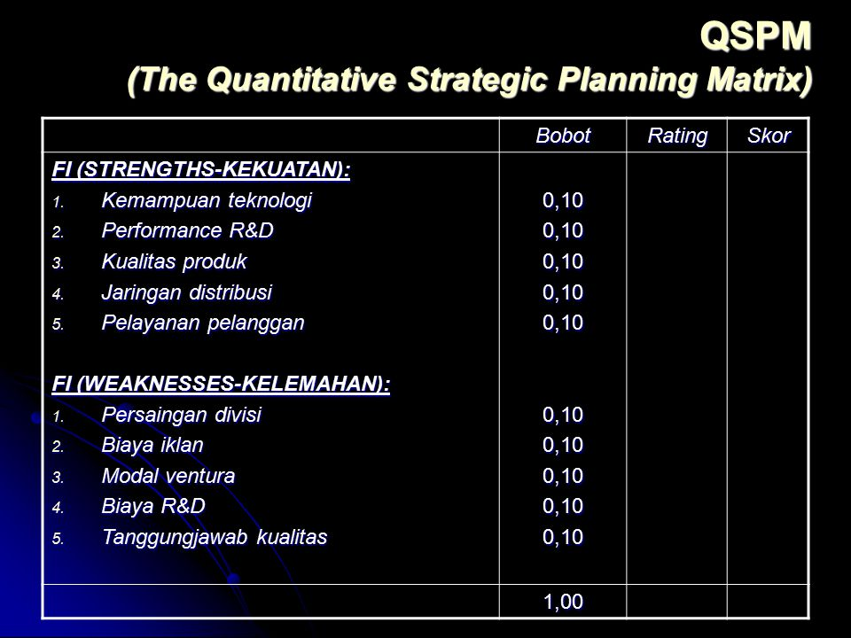 QSPM (The Quantitative Strategic Planning Matrix)