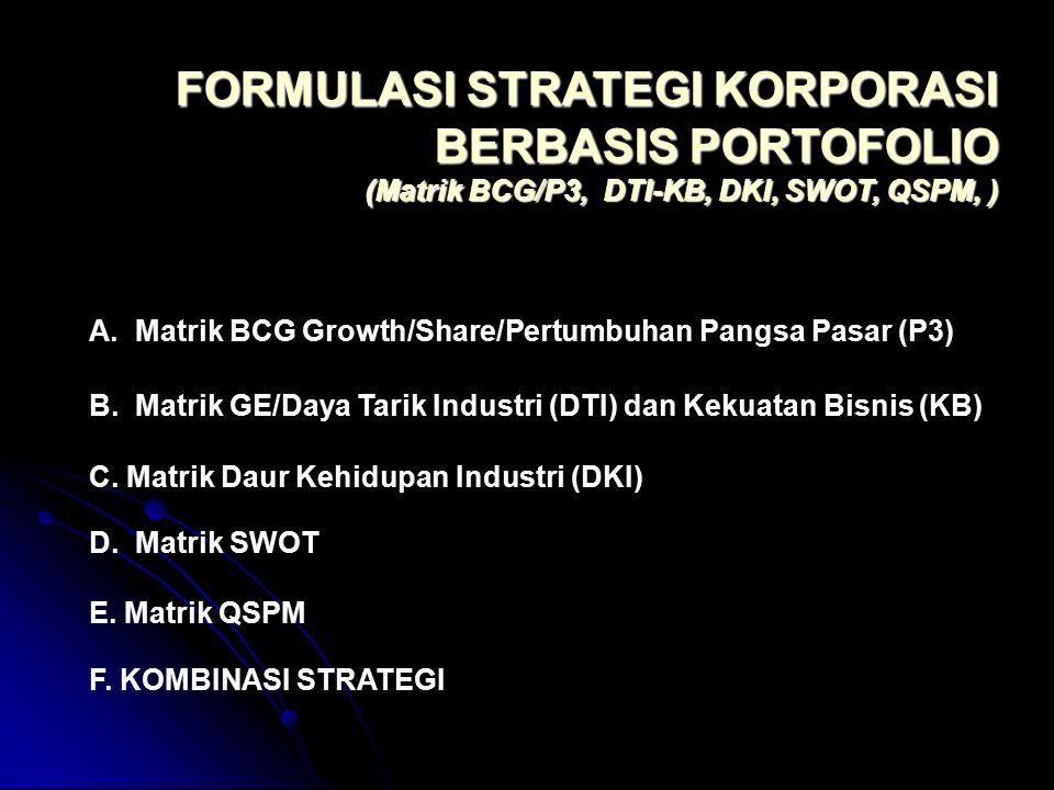 FORMULASI STRATEGI KORPORASI BERBASIS PORTOFOLIO (Matrik BCG/P3, DTI-KB, DKI, SWOT, QSPM, )