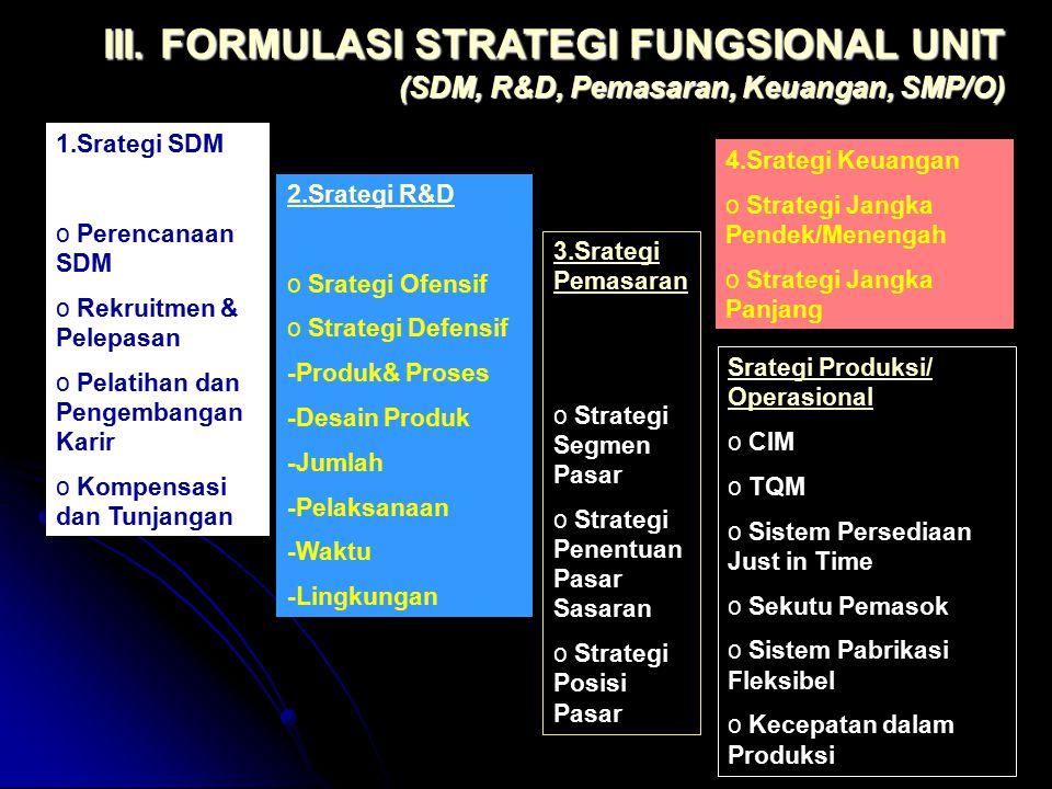 III. FORMULASI STRATEGI FUNGSIONAL UNIT (SDM, R&D, Pemasaran, Keuangan, SMP/O)
